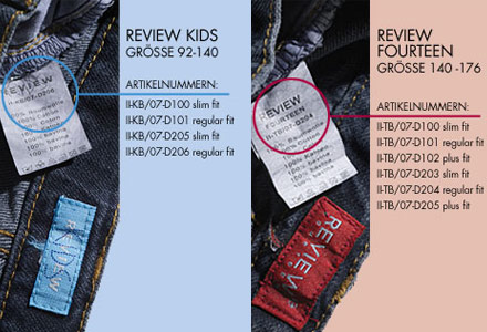 Review Jeans